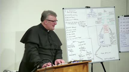 Video – Fr. Luedtke – 8 Day Retreat – 4/25 – The Perfect Image of God, Death – CONF 336