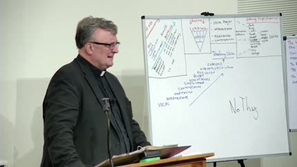 Video – Fr. Luedtke – 8 Day Retreat – 22/25 – Grades of Prayer – CONF 354